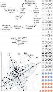 Elements of a data figure