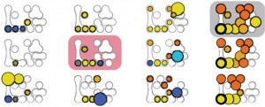Visualizing multidimensional data
