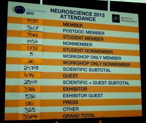 SfN attendance sign