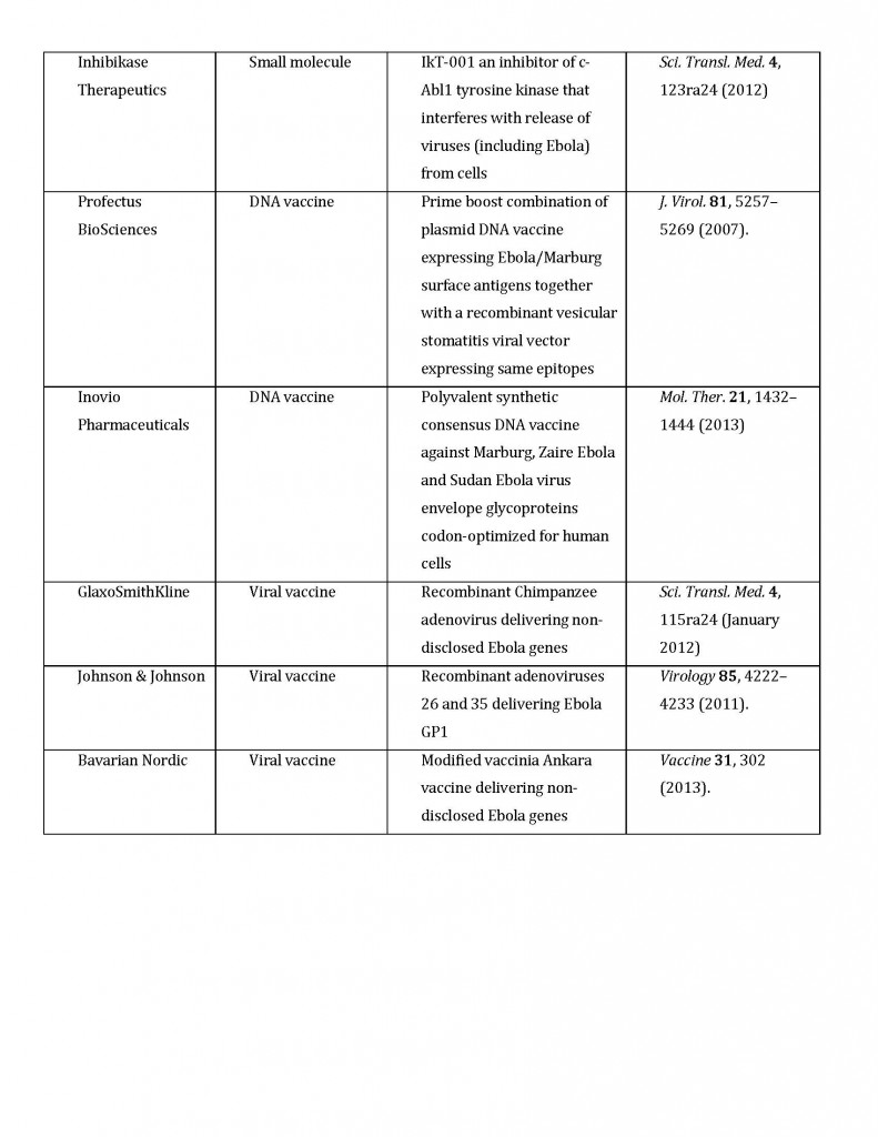 Ebola treatments_Page_2