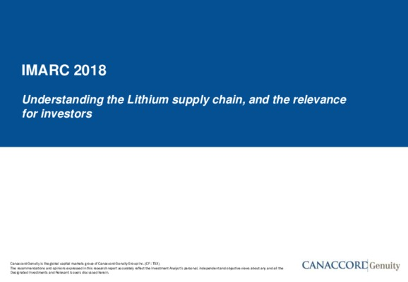Understanding the Lithium-Ion Battery Supply Chain and the Relevance for Investors