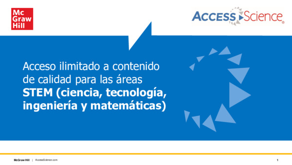 AccessScience Customer PowerPoint - Spanish