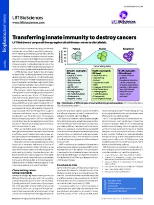 Transferring innate immunity to destroy cancers