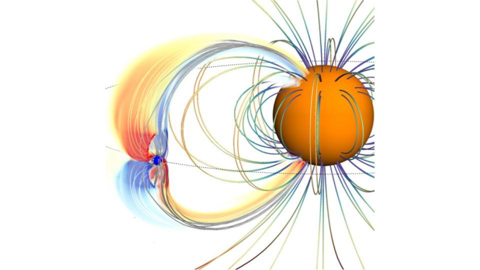 Estimating the magnetic fields of hot Jupiters