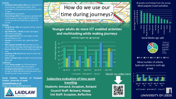 Susan Preston - How do we use our time during journeys?