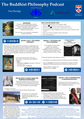 Poster - The Buddhist Philosophy Podcast