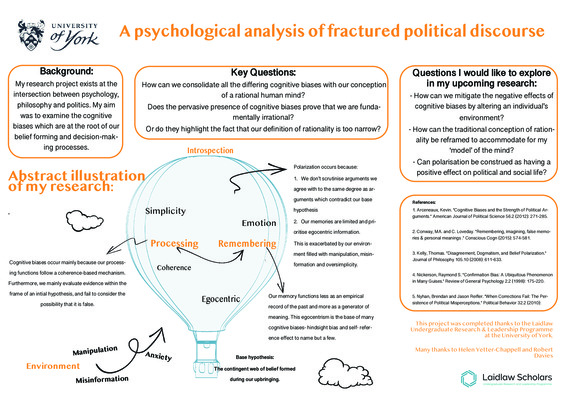 A Psychological Analysis of Fractured Political Discourse
