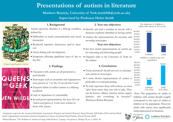 Research poster: presentations of autism in literature