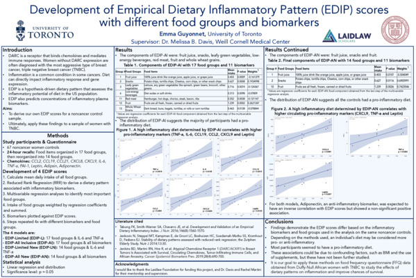 Development of Empirical Dietary Inflammatory Pattern (EDIP) scores with different food groups and biomarkers