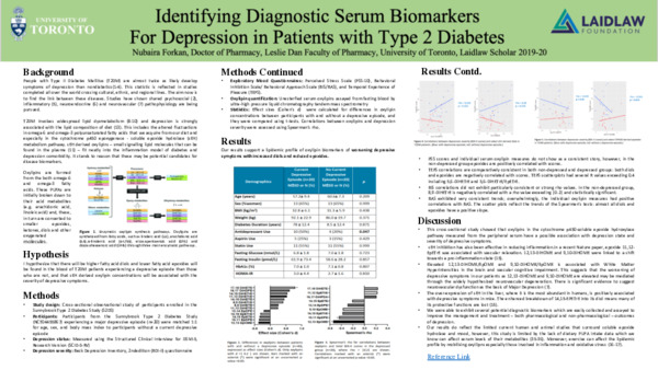 Research Poster: Identifying Diagnostic Serum Biomarkers for Depression in Patients with Type 2 Diabetes