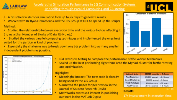 Accelerating Simulation Performance in 5G Communication Systems Modelling through Parallel Computing and Clustering