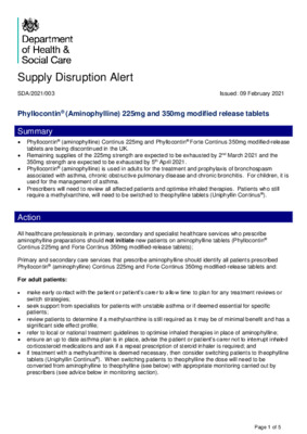 Supply Disruption Alert: Phyllocontin (Aminophylline) 225mg and 350mg modified release tablets