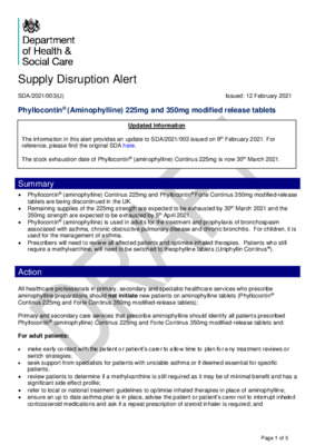 Supply Disruption Alert updated: Phyllocontin (Aminophylline) 225mg and 350mg modified release tablets