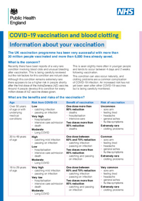 Patient leaflet: COVID-19 vaccination and blood clotting