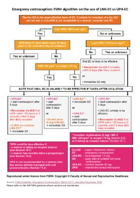 Emergency contraception: FSRH algorithm on the use of LNG-EC vs UPA-EC