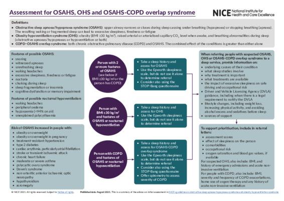 Assessment for OSAHS, OHS and OSAHS-COPD overlap syndrome