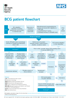 BCG vaccination and SCID screening: patient pathway