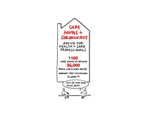 Care Homes and COVID-19