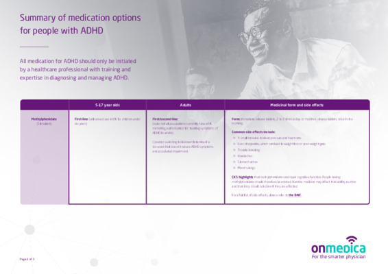 ADHD: summary of medication options