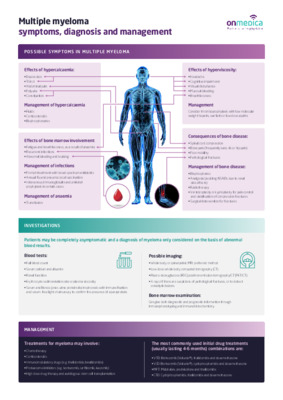 Multiple myeloma infographic: symptoms, diagnosis and management