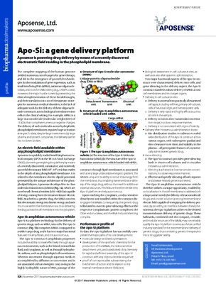 Apo-Si: a gene delivery platform