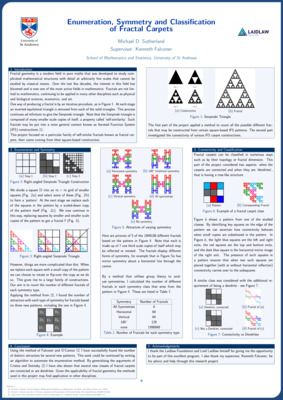 Enumeration, Symmetry and Classification of Fractal Carpets: Poster