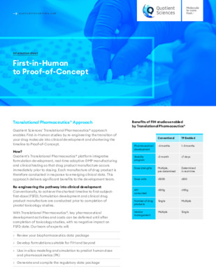 Quotient Sciences - First-in-Human to Proof-of-Concept - Digital Infosheet