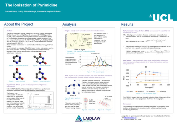 Ionisation of Pyrimidine Poster