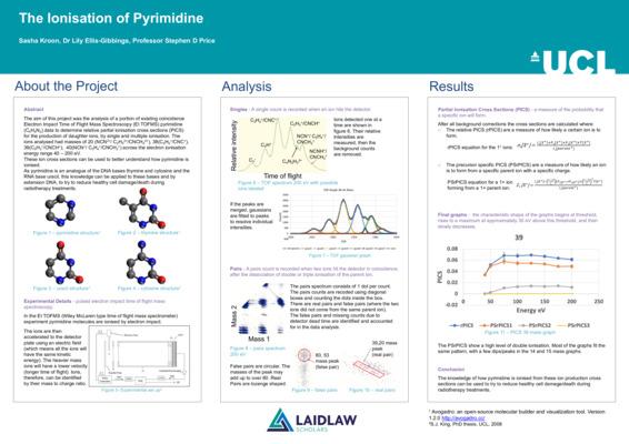 Ionisation of Pyrimidine Poster