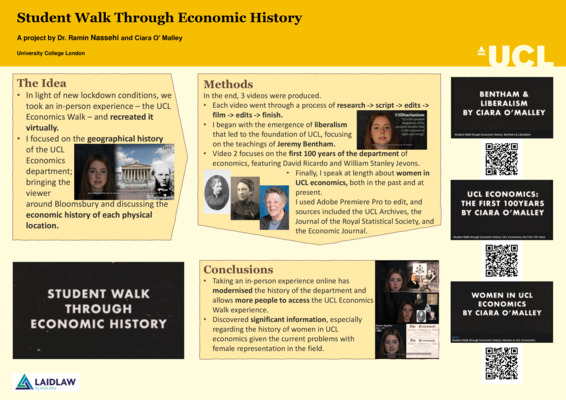 Research Poster: Student Walk Through Economic History
