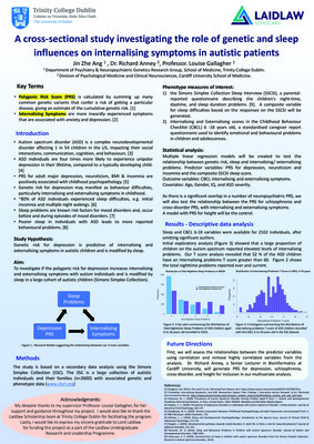 Research poster: Role of genetic and sleep influences on internalising symptoms in autistic patients