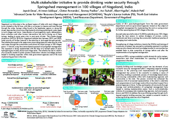 Multi-stakeholder initiative to provide drinking water security through springshed management in 100 villages of Nagaland, India