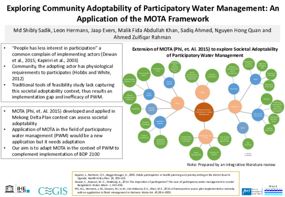 Exploring Community Adoptability of Participatory Water Management: An Application of the MOTA Framework