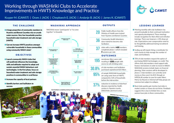 Working through WASHiriki Clubs to Accelerate Improvements in HWTS Knowledge and Practice