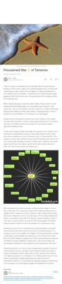 Procurement Star of Tomorrow - LinkedIn Article
