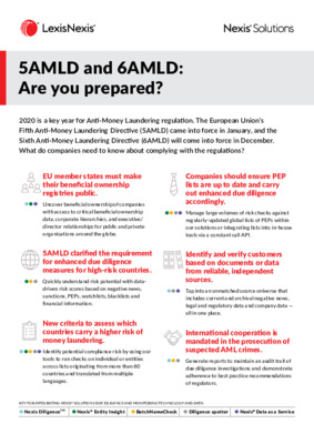 5AMLD and 6AMLD: Are you prepared?