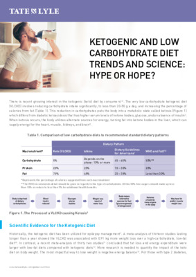 Nutrition - Ketogenic and low-carbohydrate diet trends and science: Hype or hope?