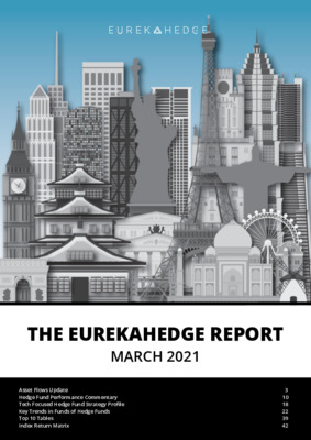 The EurekaHedge Report: March 2021