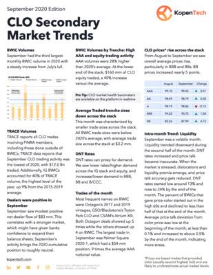 KopenTech whitepaper: CLO Secondary Market Trends