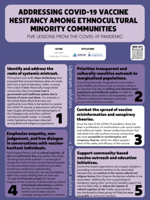 Research Poster - Asha Mior