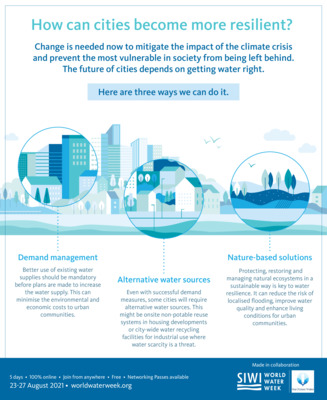 How can cities become more resilient?