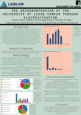 RESEARCH POSTER - The decarbonisation of the University of Leeds campus through electrification