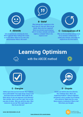 The ABCDE of Learned Optimism