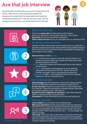 Infographic: how to ace that job interview