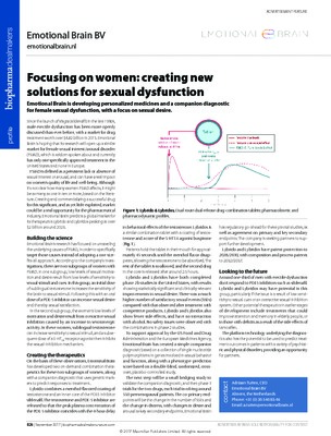 Focusing on women: creating new solutions for sexual dysfunction