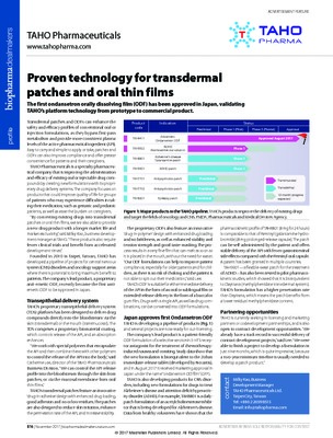 Proven technology for transdermal patches and oral thin films