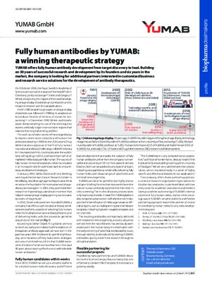 Fully human antibodies by YUMAB: a winning therapeutic strategy