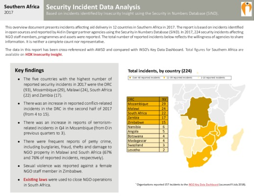 Southern Africa 2017 | Security Incident Data Analysis
