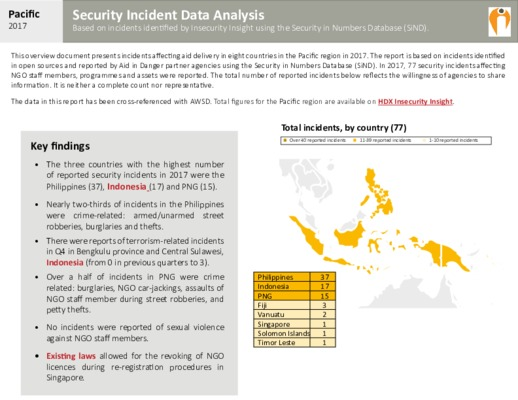 Pacific 2017 | Security Incident Data Analysis