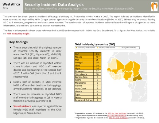 West Africa 2017 | Security Incident Data Analysis